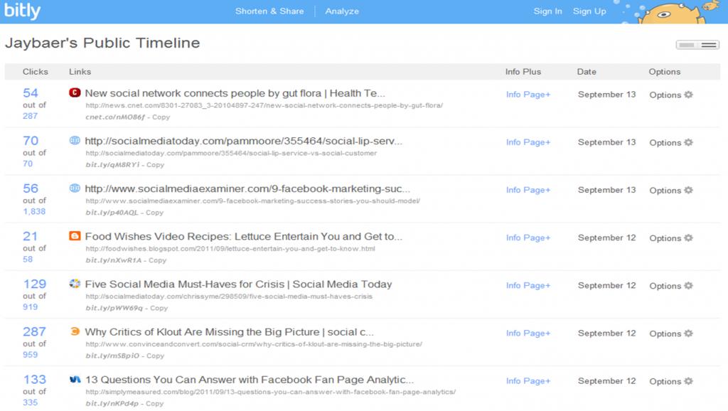 Jay Baer's Public bit.ly Timeline