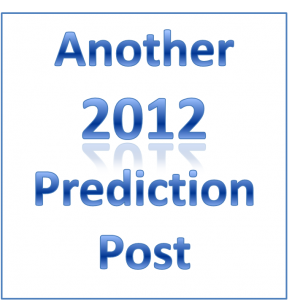 B2B Marketing Prediction Post