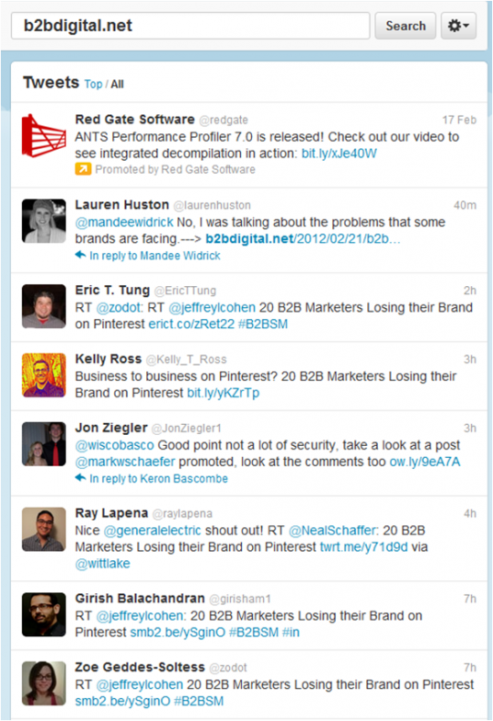Searching Twitter for Your Content: Results