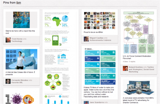 Screenshot of Pinterest Pins from IBM.com