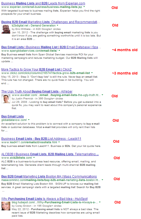 buying b2b email lists search results