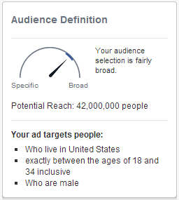 Facebook Ads Are Easy to Target